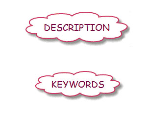 мета теги description и keywords